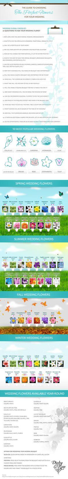Las mejores flores para tu boda