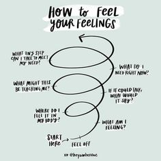 I woke up today feeling all the feels. So I took a personal day and walked myself through these steps 👆🏼 ⠀⠀⠀⠀⠀⠀⠀⠀⠀⠀⠀⠀⠀ ⠀⠀⠀⠀⠀ Anyone else… Emotional Awareness, Believe, All The Feels, Feelings And Emotions, Understanding Emotions, Les Sentiments, Therapy Tools, Coping Skills, Emotional Intelligence