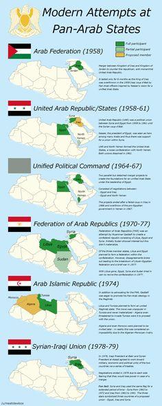 Info Sheet: Modern attempts at Pan-Arab states [OC] [1600x4000]