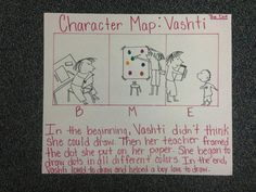 Character BME NB Entry for The Dot (Brandi Victorian's 1st grade) Reading Workshop, Bullet, Readers Workshop, Bullets
