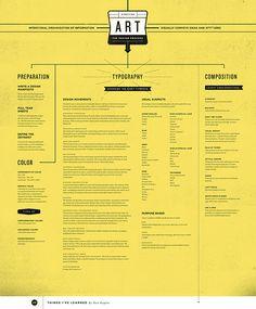모든 크기   Directing Art: The Design Process   Flickr – 사진 공유!