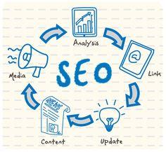 5 key strategies for top-notch social media SEO