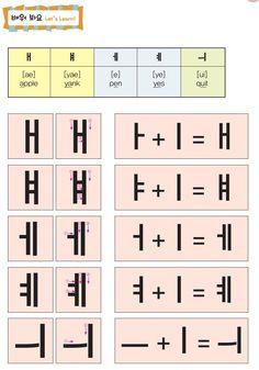 ISSUU - 맟춤한국어 1 by studykoreannow Learn Basic Korean, How To Speak Korean, Korean Letters, Korean Alphabet, Korean Words Learning, Korean Language Learning, Learning Languages Tips, Learn Hangul, Korean Writing