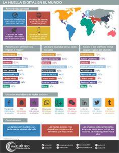 La huella digital en el mundo [Infografía] | Websa100