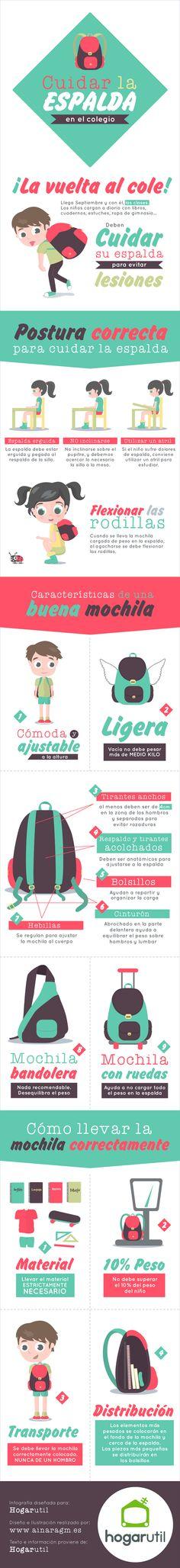 4_info_cuidar_espalda