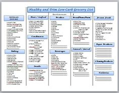 FREE Printable Grocery Shopping List for Healthy and Trim, low-carb lifestyles - May the God of hope fill you with all JOY and peace