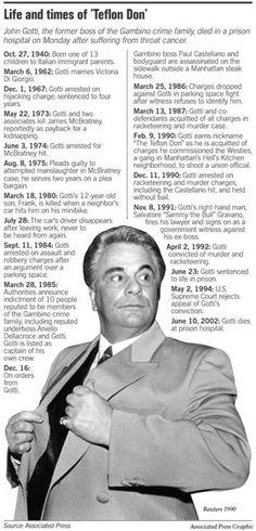 Gotti's life, times and crimes.