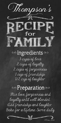 Recipe for Family Personalized Wall Art