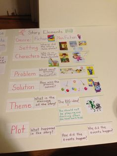 1st grade Story Elements Anchor Chart