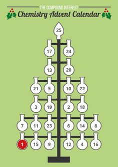 The 2014 Chemistry Advent Calendar | Compound Interest