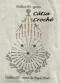 Crochet Snowflake Pattern, Crochet Snowflakes, Crochet Flower Patterns, Crochet Designs, Crochet Flowers, Crochet Diagram, Crochet Chart, Thread Crochet, Crochet Motif