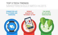 οι τάσεις στα social media για το 2015 ! www.facebook.com/ANNAandVICKY #socialmedia #socialmediamarketing