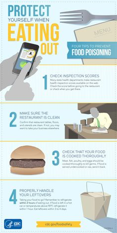 Follow CDC's food safety tips to help prevent food poisoning when eating out—from checking health inspection scores of restaurants to refrigerating your doggie bag. Food Safety Training, Food Safety Tips, Restaurant Cleaning, Restaurant Web, California Food, Food Handling, Usda Food, Night Food, Food Poisoning