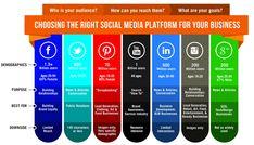 Choosing the right social media.png