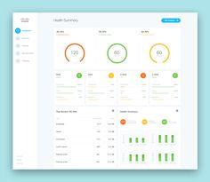 Cisco Healthcare Dashboard User Interface | User Interface Design