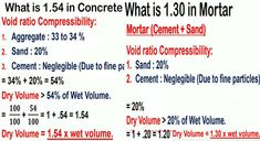 How 1.54 in concrete and 1.30 in mortar are derived