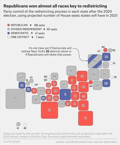 The 40 Weirdest (And Best) Charts We Made In This Long, Strange Year | FiveThirtyEight Amendment 1, House Map, House Of Representatives, State Government, Politics, Infographics Design, Charts