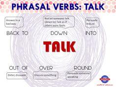 Phrasal verbs: TALK
