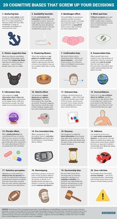 20 Cognitive Biases That Affect Your Decisions | Mental Floss UK