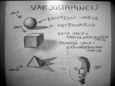 Valööri ja varjostaminen Primary School Teacher, Learn Art, Working With Children, Teaching Art, Art School, Art Education, Art Lessons, Projects To Try, Arts And Crafts