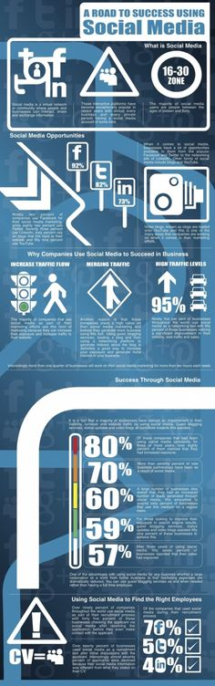 The Road to Success Using Social Media: Find out how and why companies all around the world are using social media to market their businesses. From marketing to the recruitment process, social media is becoming an integral part of any business who wants to succeed. We've compiled some statistics and useful bits of information that provide compelling reasons to adopt social media in any business.