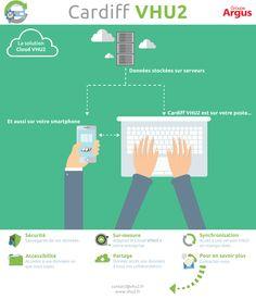 Découvrez la solution Cloud de Cardiff VHU2 qui vous permet de consulter vos dossiers de véhicules hors d'usage et votre stock de stock de pièces de réemploi depuis votre ordinateur et votre smartphone. #VHU #PRE