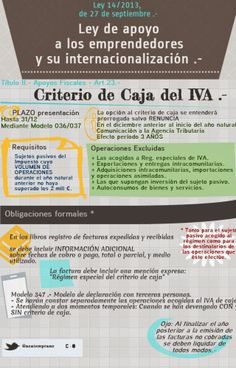 IVA criterio de caja
