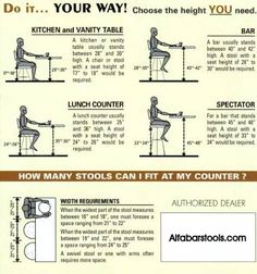 Chair height to table height and width guide. How to choose chairs for your dining table
