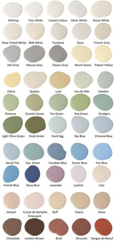 35 ideas for kitchen decor themes decoration color schemes gray Light Green Kitchen, Olive Green Kitchen, Green Kitchen Walls, Light Green Walls, Bedroom Wall Colors, Bathroom Paint Colors, Wall Paint Colors, Paint Colors For Home, Room Colors