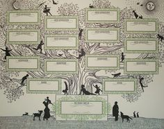 Family tree...lovely and affordable.
