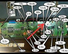 Sony Lcd, Sony Led Tv, Tv Led, Electronics Basics, Electronics Projects, Electronics Components, Electronic Circuit Design, Electrical Circuit Diagram, Lcd Television