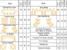Best Dimensions Images On Pinterest Carpentry Kitchen Design - Conference room table sizes