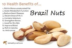 Brazil nuts- contain selenium - Google Search