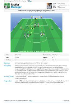ΠΡΟΠΟΝΗΤΗΣ ΠΟΔΟΣΦΑΙΡΟΥ: Άσκηση σουτ για 1-4-3-3 Soccer Shooting Drills, Soccer Training, Sports, Hs Sports, Soccer Coaching, Football Workouts, Sport, Soccer Drills
