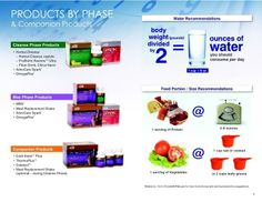 www.advocare.com/130229625 #24daycahllenge #advocare #weightloss #performance #energy #spark