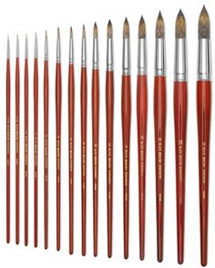 Paintbrushes for Watercolors: How to Buy the Right Watercolor Brushes For Your Needs — Art is Fun