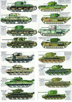 """militarymodeller: """"British tank colors and camouflage patterns……."""