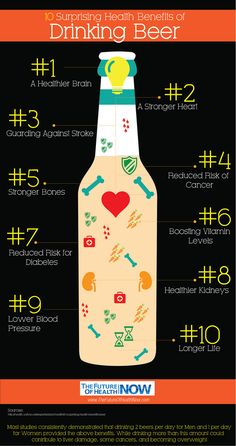 Things You Don't Know About Beer