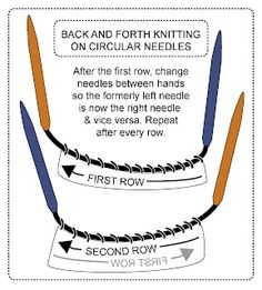 Knitting Patterns Needles TECH knitting: Flat knitting back and forth on circular needles Circular Knitting Needles, Lace Knitting, Knitting Socks, Knitting Stitches, Knit Hats, Knitting Machine, Knit Crochet, Baby Knitting Patterns, Knitting Designs