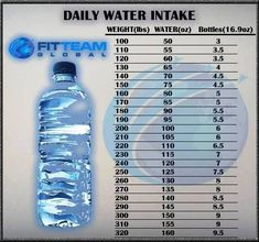 How Much Water Should I Drink A day Calculator? Use this hydration calculator to find out your right water intake weight and AVOID the most COMMON MISTAKES. Losing Weight Tips, Reduce Weight, Weight Loss Tips, How To Lose Weight Fast, Water Intake Chart, Daily Water Intake, Fit Sticks, Whole Foods, Health And Wellness