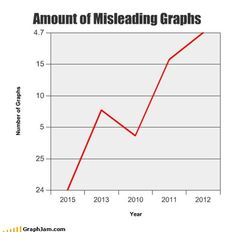 funny graphs - I Read It on the Internet