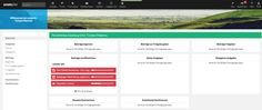 App Review: Scompler – Redaktionsplanungtool für strategisches Content Marketing
