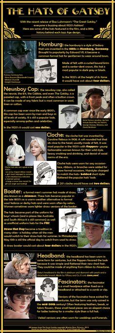 Infographic: Great Gatsby Hats | DelMonico Hatter