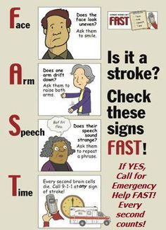 Is it a stroke? Check these signs: F.A.S.T.