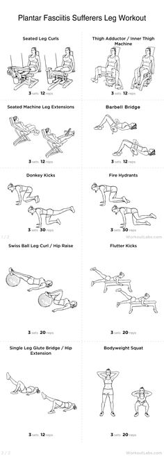 Plantar Fasciitis Sufferer's Leg Workout  Thank you! I'm going to the gym tomorrow, finally armed with a plan!