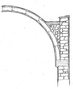 how to build arch roman