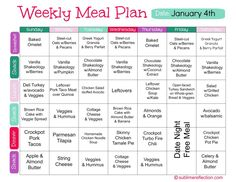 Transitioning a Family to Clean Eating & Weekly Meal Plan