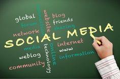 The Social Media Business Equation