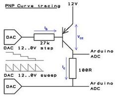 Transistor Curve Tracer : 7 Steps (with Pictures) - Instructables Arduino Display, Cool Arduino Projects, Windows Programs, Voltage Regulator, Electronics, Pictures, Circuits, Instruments, Technology