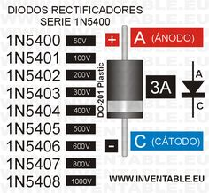 Rectifier diodes for general applications, widely used in electronics. AND… - News Technology Electronics Projects, Hobby Electronics, Electronic Circuit Projects, Electronics Components, Electronic Engineering, Electrical Engineering, Electronics Gadgets, Kitchen Electronics, Led Projects